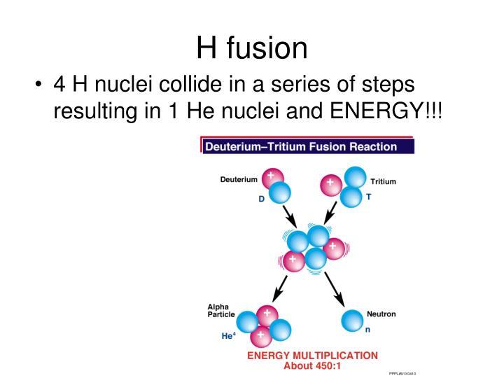 H fusion
