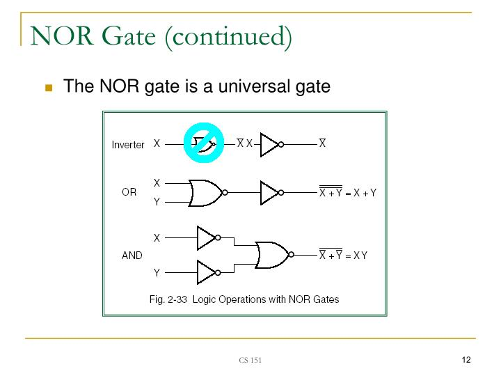 NOR Gate (continued)