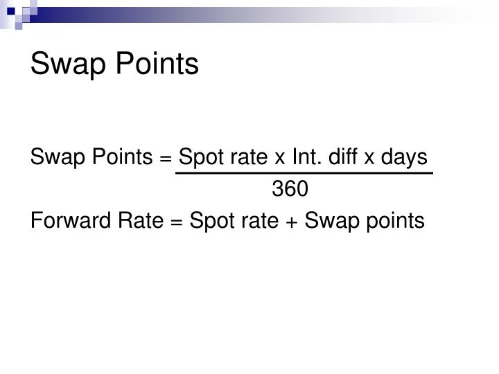 Swap Points