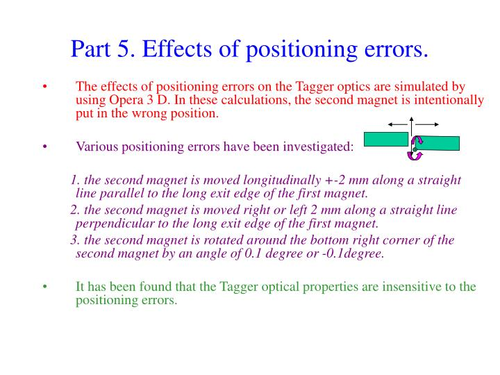 Part 5. Effects of positioning errors.