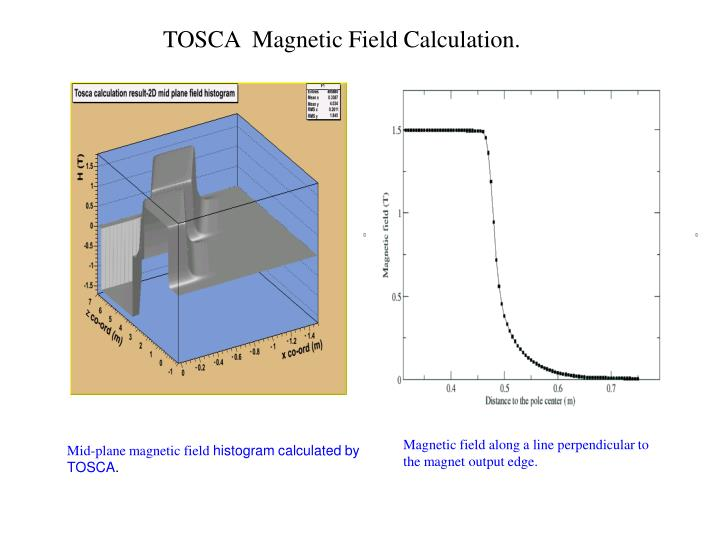 TOSCA  Magnetic Field Calculation.