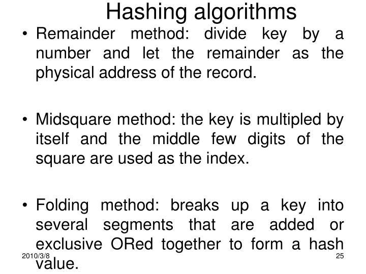 Hashing algorithms