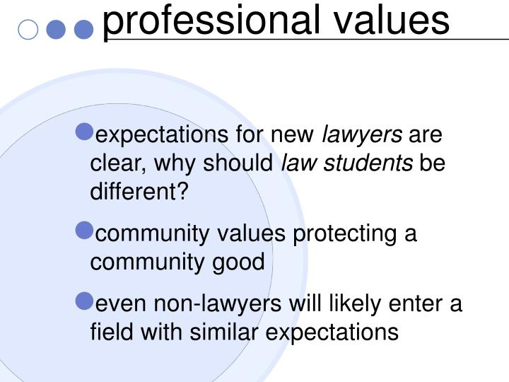 professional values