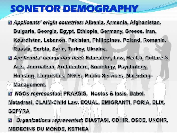 Applicants' origin countries