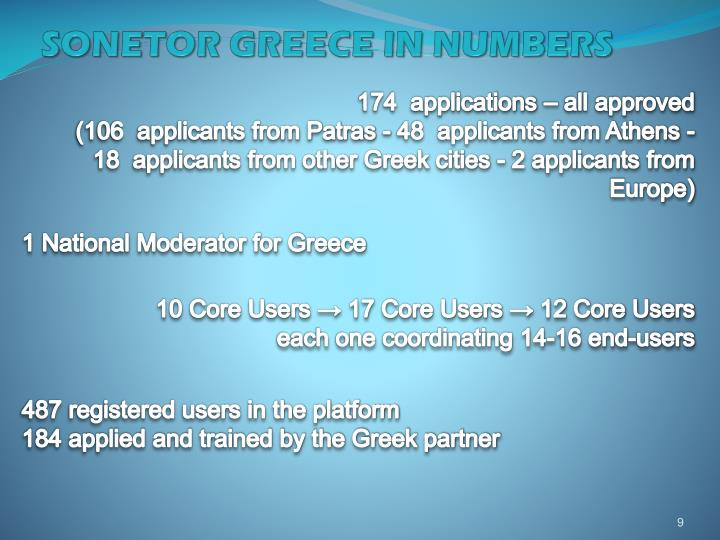 174  applications – all approved