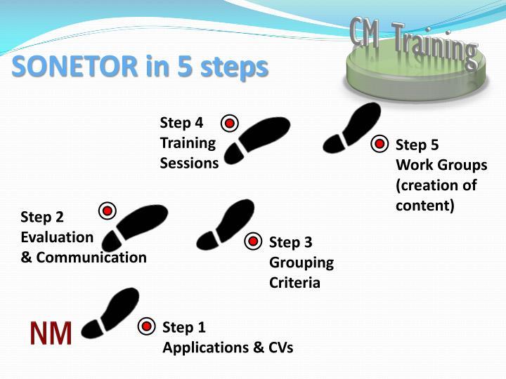 CM Training