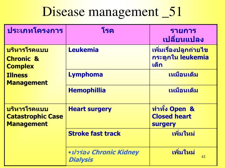 Disease management _51