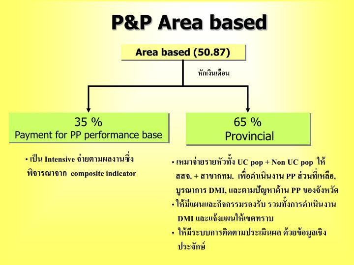 P&P Area based