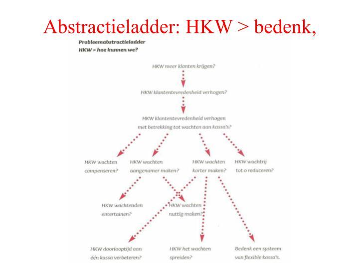 Abstractieladder: HKW > bedenk,