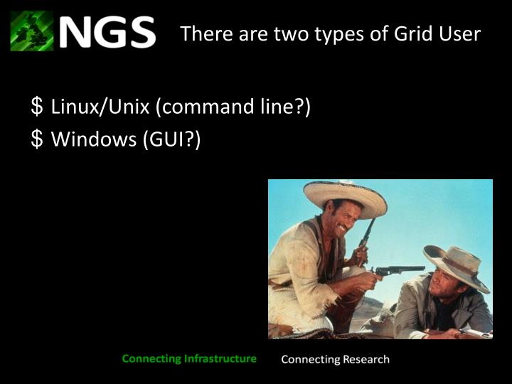 There are two types of Grid User