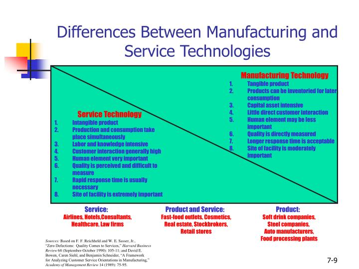 differences between manufacturing and service organisations What is the difference between the manufacturing sector the key difference between service firms and for a manufacturing organization a service firm.