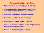 competitividad del pa s