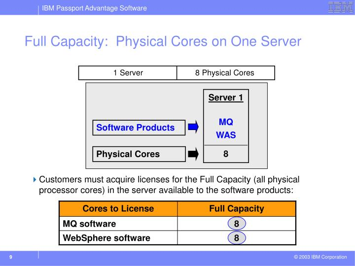 1 Server   8 Physical Cores