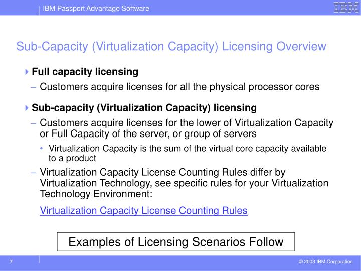 Sub-Capacity (Virtualization Capacity) Licensing Overview