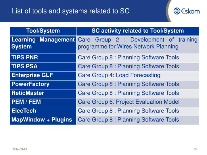List of tools and systems related to SC