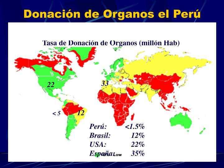 Donación de Organos el Perú