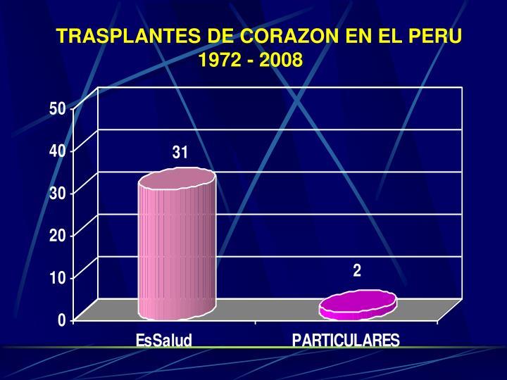 TRASPLANTES DE CORAZON EN EL PERU