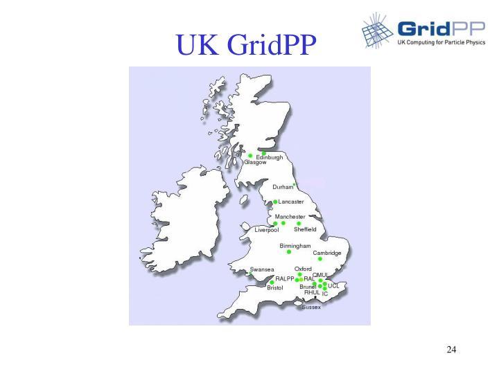 UK GridPP