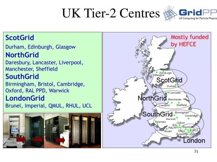 UK Tier-2 Centres