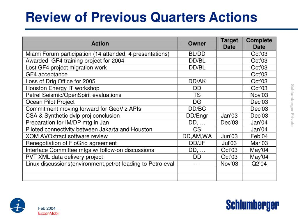 PPT - Global Account Quarterly Review PowerPoint