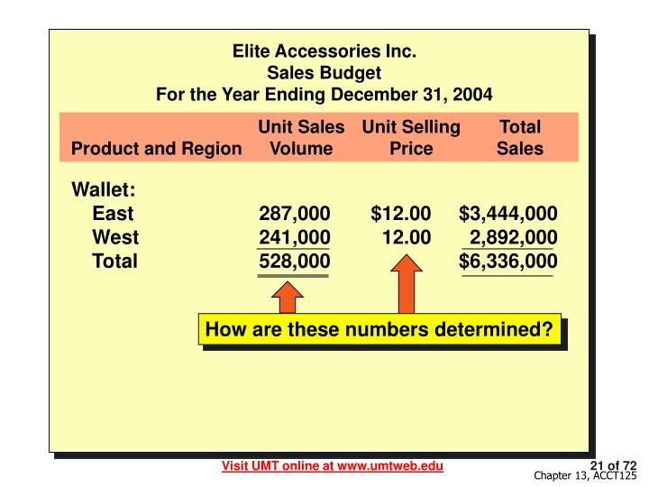 Elite Accessories Inc.