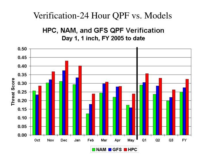 Verification-24 Hour QPF vs. Models