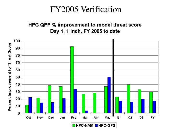 FY2005 Verification