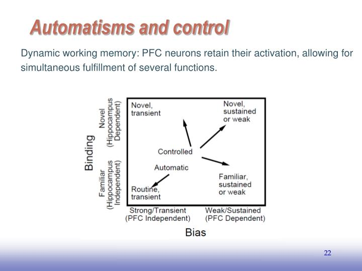 Automatisms and control