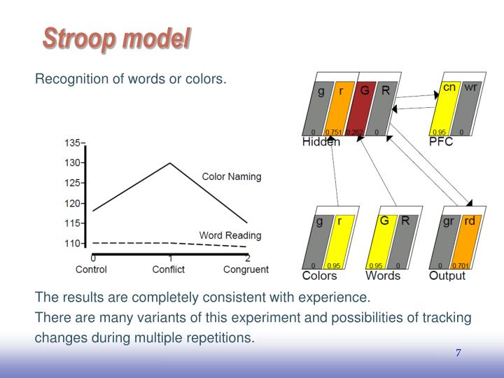 Recognition of words or colors.