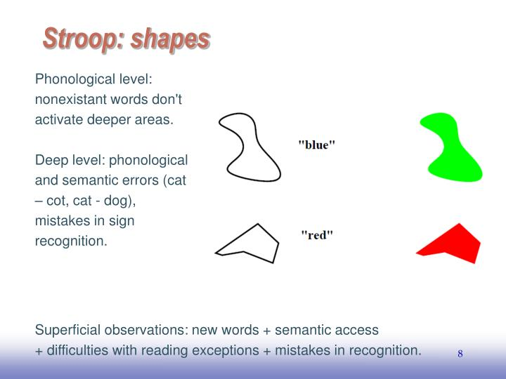 Phonological level: nonexistant words don't activate deeper areas.