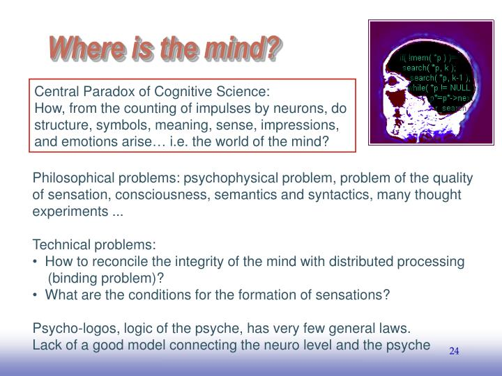 Where is the mind?