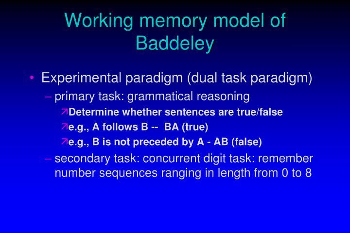 Working memory model of Baddeley