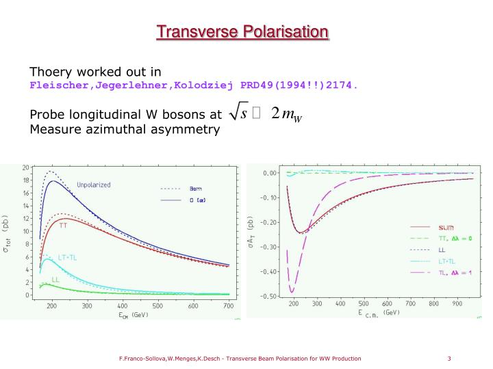 Transverse polarisation