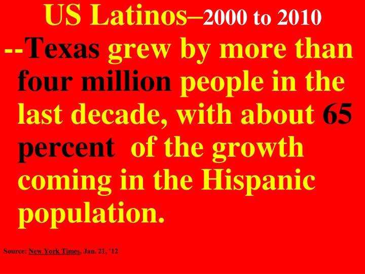 US Latinos–