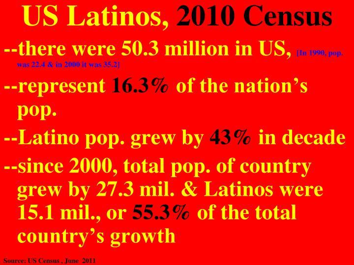Us latinos 2010 census