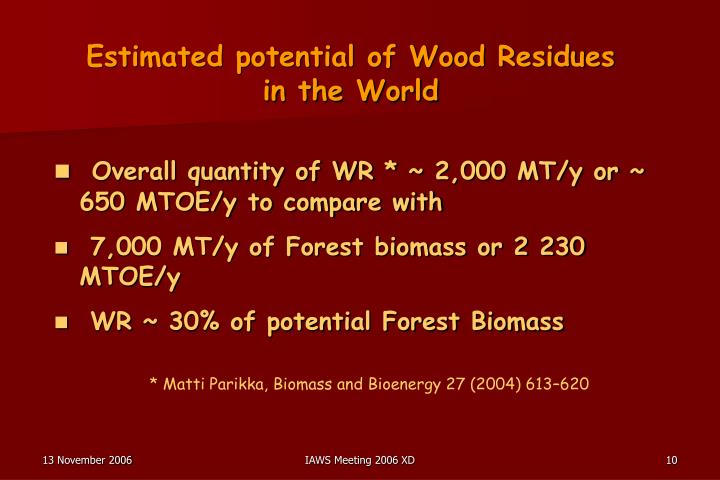 Estimated potential of Wood Residues