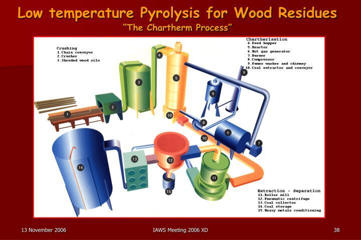 Low temperature Pyrolysis for Wood Residues