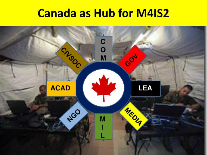Canada as Hub for M4IS2