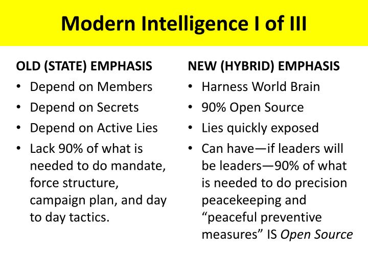 Modern Intelligence I of III