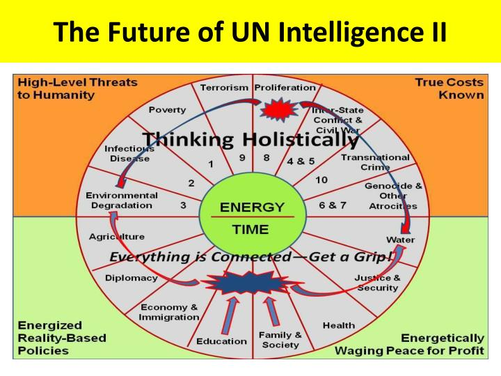 The Future of UN Intelligence II
