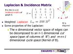 laplacian incidence matrix