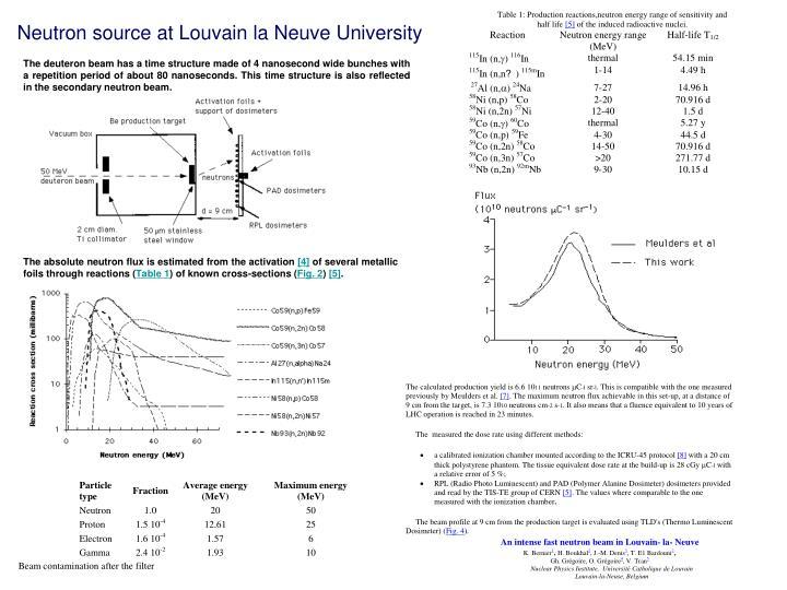 Neutron source at