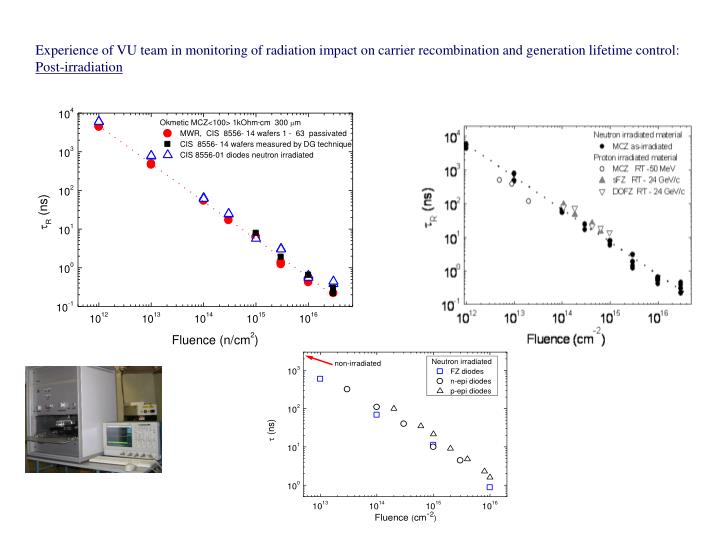 Experience of VU team in monitoring of radiation impact on carrier recombination and generation lifetime control:
