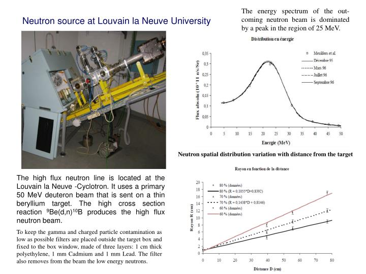 The energy spectrum of the out-coming neutron beam is dominated by a peak in the region of 2