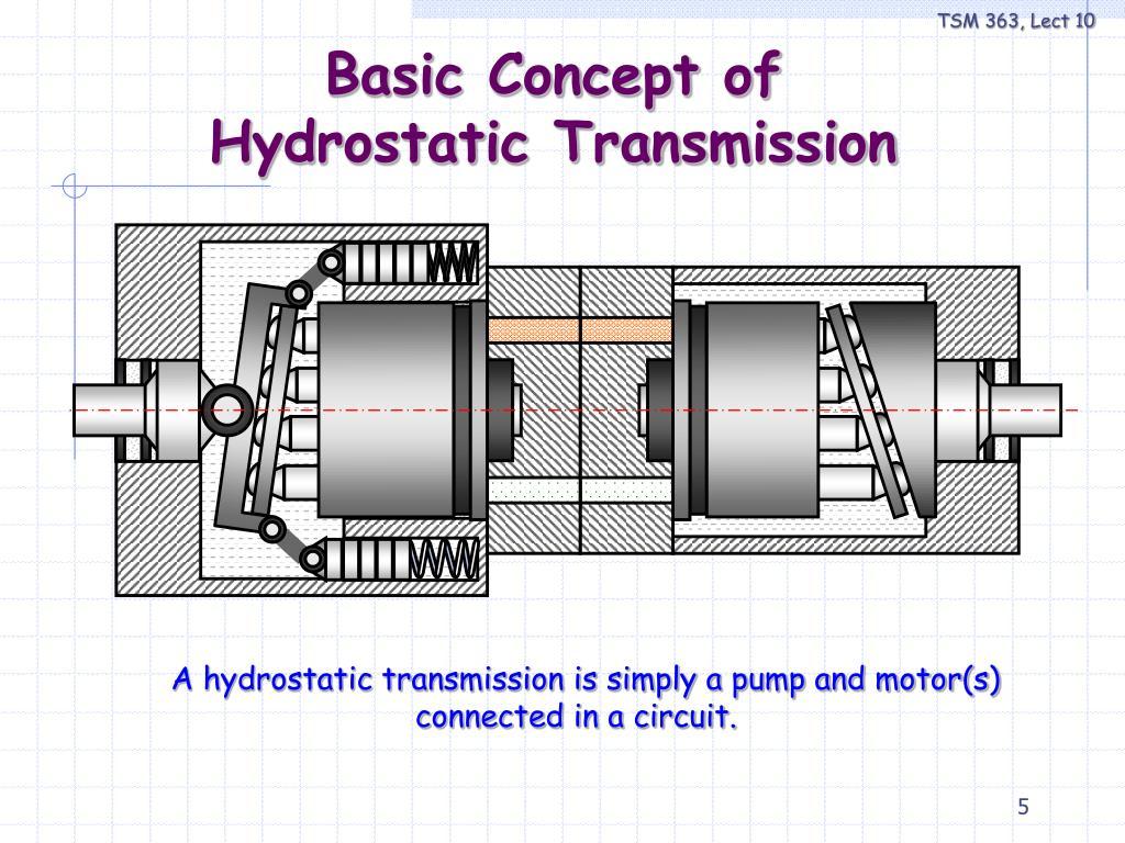 PPT - TSM 363 Fluid Power Systems PowerPoint Presentation