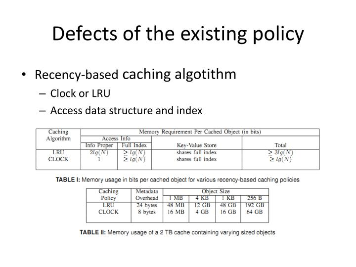 Defects of the existing policy