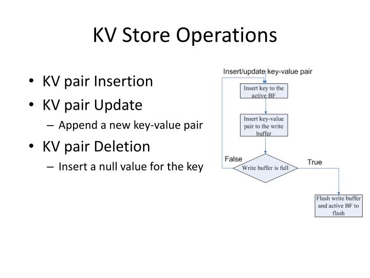KV Store Operations