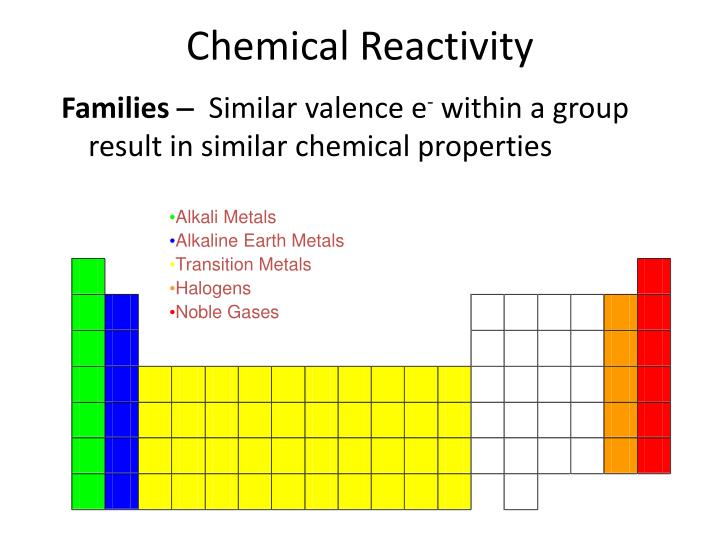 Ppt the history of the modern periodic table powerpoint chemical reactivity families similar valence e within a group result in similar chemical properties alkali metals alkaline earth urtaz Gallery