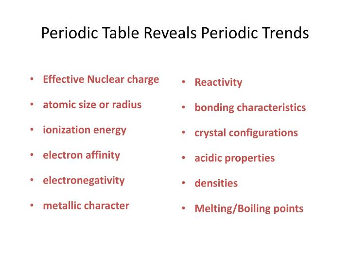 Periodic Table Reveals Periodic Trends. Effective Nuclear Charge