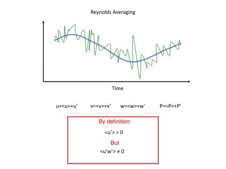 Reynolds Averaging